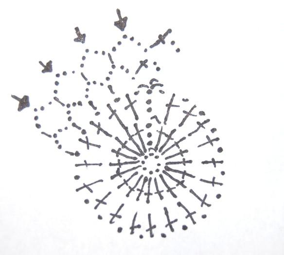 patroon  paasei